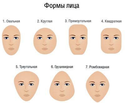 формы лица как подобрать прическу 01