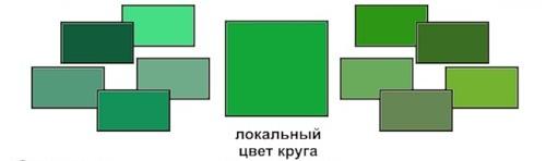 Зеленый теплый или холодный цвет
