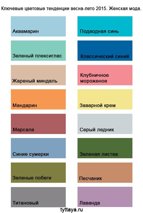 1 Модные цвета весна лето 2015